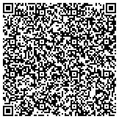 QR-код с контактной информацией организации СВЯТОГО БЛАГОВЕРНОГО КНЯЗЯ АЛЕКСАНДРА НЕВСКОГО ЦЕРКОВЬ