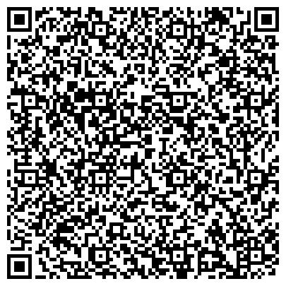 QR-код с контактной информацией организации РАБОТНИКОВ ЗДРАВООХРАНЕНИЯ РФ ТЕРРИТОРИАЛЬНЫЙ КОМИТЕТ ПРОФСОЮЗА СПБ И ЛО