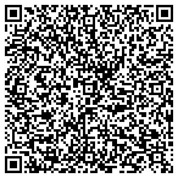 QR-код с контактной информацией организации АН КОТЛИН ООО АГЕНТСТВО НЕДВИЖИМОСТИ