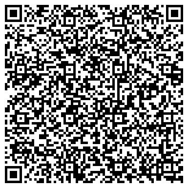 QR-код с контактной информацией организации ГУ ОТДЕЛ ЗДРАВООХРАНЕНИЯ АДМИНИСТРАЦИИ КРОНШТАДТСКОГО РАЙОНА