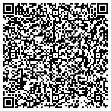 QR-код с контактной информацией организации ЭЛЕТЕХ НАУЧНО-ПРОИЗВОДСТВЕННЫЙ ЦЕНТР АО