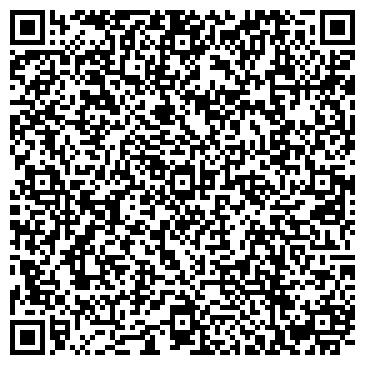 QR-код с контактной информацией организации НеваРеактив
