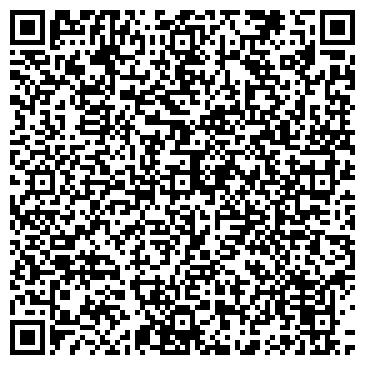 QR-код с контактной информацией организации СЕСТРОРЕЦКИЙ ФИЛИАЛ СПБ ГУК
