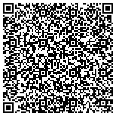 QR-код с контактной информацией организации АБРИС+ НПФ, ООО