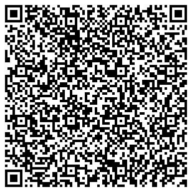 QR-код с контактной информацией организации МЕДЛАЗ-НЕВА ПРОИЗВОДСТВЕННО-ЛАЗЕРНОЙ АППАРАТУРЫ, ООО