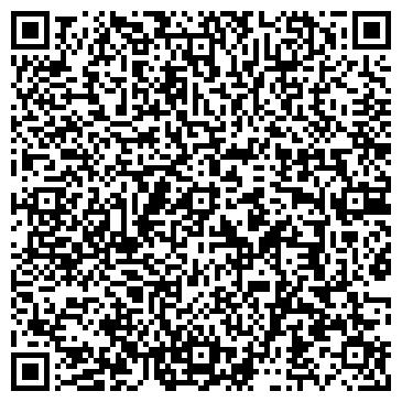 QR-код с контактной информацией организации ООО НИП-ИНФОРМАТИКА