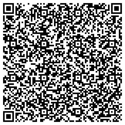 QR-код с контактной информацией организации ТЕПЛОСЕРВИС, ООО