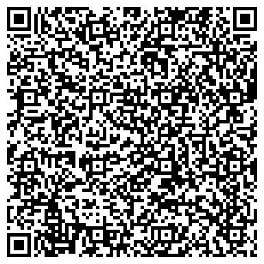 QR-код с контактной информацией организации ФАРАДЕЙ ГРУППА НЕКОММЕРЧЕСКОЕ ПАРТНЕРСТВО