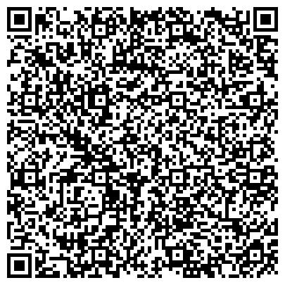 QR-код с контактной информацией организации «СПб-Гранит».