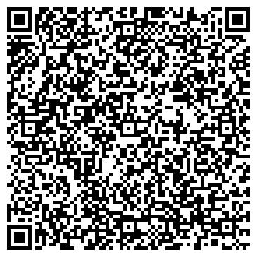 QR-код с контактной информацией организации ТЕЛЕГРАММА МОЛНИЯ ГАЗЕТА