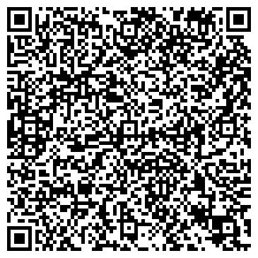 QR-код с контактной информацией организации СЕВЗАПЛЕСПРОЕКТ ИЗДАТЕЛЬСКИЙ ЦЕНТР, ГУП