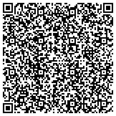 QR-код с контактной информацией организации «Союз реставраторов Санкт-Петербурга»