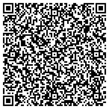 QR-код с контактной информацией организации НЕВСКАЯ ПРОМЫШЛЕННО-КОММЕРЧЕСКАЯ КОМПАНИЯ
