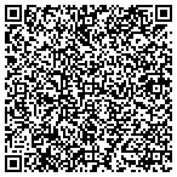QR-код с контактной информацией организации ВТК ПРОМЫШЛЕННАЯ КОМПАНИЯ, ЗАО
