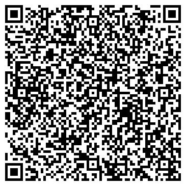QR-код с контактной информацией организации СРЕДСТВА НАГРЕВА НИИ НПФ ТВЧ, ООО