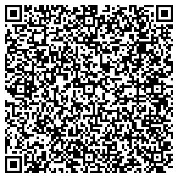 QR-код с контактной информацией организации НЕГОЦИАНТ ИНЖИНИРИНГ, ООО