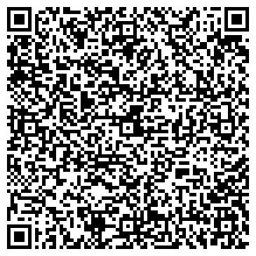 QR-код с контактной информацией организации МИЛЛЕННИУМ ИНДАСТРИАЛС, ООО