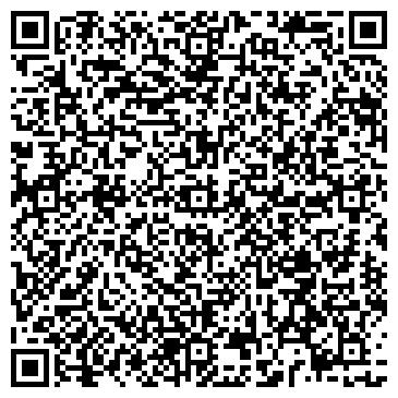 QR-код с контактной информацией организации НЕФТЬ СТАЛЬ КОНСТРУКЦИЯ, ЗАО