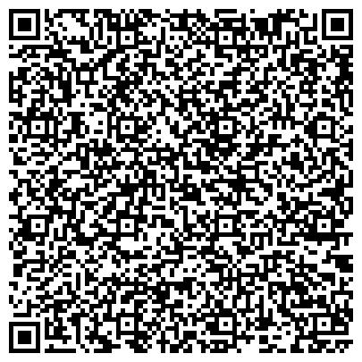 QR-код с контактной информацией организации ИНФОРМАТИКА И СЕРВИС