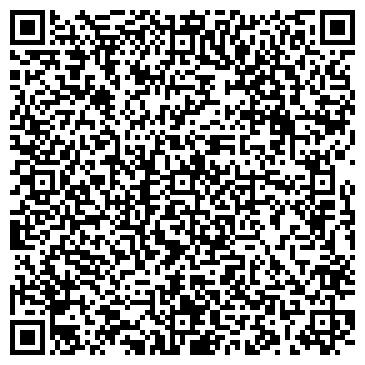 QR-код с контактной информацией организации ОАО СОЮЗПУШНИНА ВНЕШНЕЭКОНОМИЧЕСКОЕ ОБЪЕДИНЕНИЕ