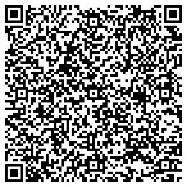 QR-код с контактной информацией организации ПЕТЕРБУРГСКИЙ МЕЖБАНКОВСКИЙ ФИНАНСОВЫЙ ДОМ