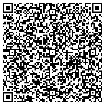 QR-код с контактной информацией организации МЕДВЕДЬ ООО ОХРАННОЕ ПРЕДПРИЯТИЕ
