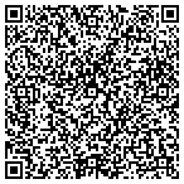 QR-код с контактной информацией организации ПРОМЫШЛЕННОЙ И МОРСКОЙ МЕДИЦИНЫ НИИ, ФГУП