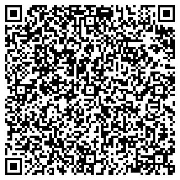 QR-код с контактной информацией организации РОСЭНЕРГО НАЦИОНАЛЬНАЯ СТРАХОВАЯ ГРУППА