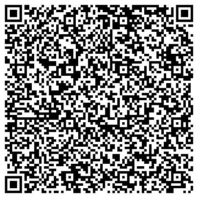 QR-код с контактной информацией организации АСТРОНОМИЧЕСКИЙ МУЗЕЙ ГЛАВНОЙ (ПУЛКОВСКОЙ) ОБСЕРВАТОРИИ РАН