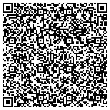 QR-код с контактной информацией организации НЕВСКИЙ РАЙОН АВАРИЙНО-ДИСПЕТЧЕРСКАЯ СЛУЖБА ЖЭС № 1