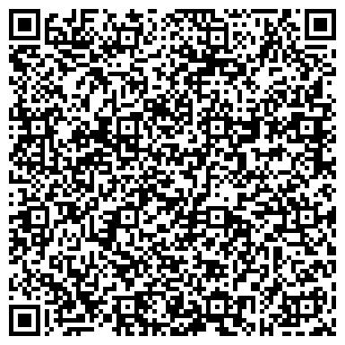 QR-код с контактной информацией организации НЕВСКИЙ РАЙОН АВАРИЙНО-ДИСПЕТЧЕРСКАЯ СЛУЖБА ЖЭС № 2
