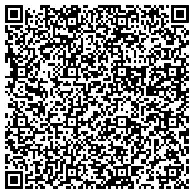 QR-код с контактной информацией организации НЕВСКИЙ РАЙОН АВАРИЙНО-ДИСПЕТЧЕРСКАЯ СЛУЖБА ЖЭС № 7