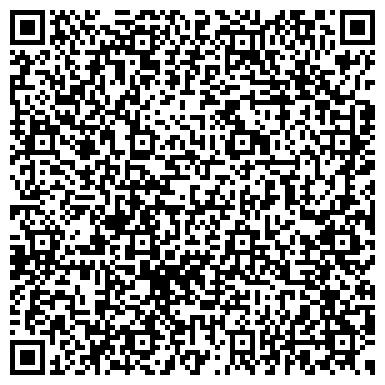 QR-код с контактной информацией организации НЕВСКОГО РАЙОНА (ЛЕВЫЙ БЕРЕГ) ПРИ ПОЛИКЛИНИКЕ № 73