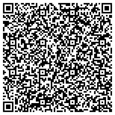 QR-код с контактной информацией организации НЕВСКОГО РАЙОНА (ПРАВЫЙ БЕРЕГ) ПРИ ПОЛИКЛИНИКЕ № 33