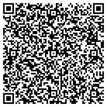 QR-код с контактной информацией организации ПЕТЕРБУРГСКИЕ АПТЕКИ N1