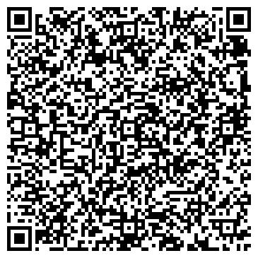 QR-код с контактной информацией организации ООО НЕВСКИЕ СЫРЫ