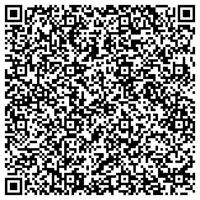 """QR-код с контактной информацией организации СПб ГАСУ СО """"Психоневрологический интернат № 10"""""""