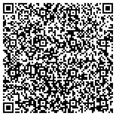 QR-код с контактной информацией организации ООО Невская Алюминиевая Компания