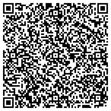QR-код с контактной информацией организации АЛЕКСАНДРОВСКИЙ БАНК ОАО НЕВСКОЕ ОТДЕЛЕНИЕ