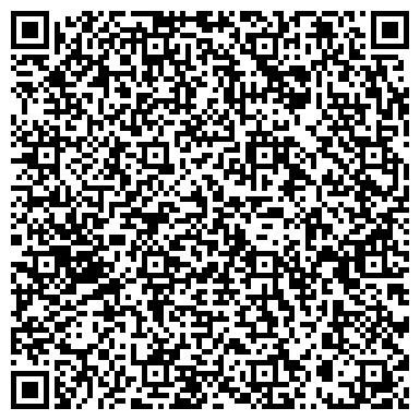 QR-код с контактной информацией организации БАЛТИЙСКИЙ БАНК ОАО СПБ ФИЛИАЛ НЕВСКОЕ ОТДЕЛЕНИЕ