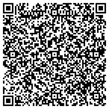 QR-код с контактной информацией организации БАШЭКОНОМБАНК, ООО