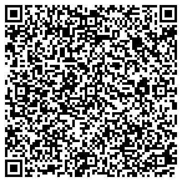 QR-код с контактной информацией организации ВОСТОЧНО-ЕВРОПЕЙСКАЯ ФИНАНСОВАЯ КОРПОРАЦИЯ, ОАО