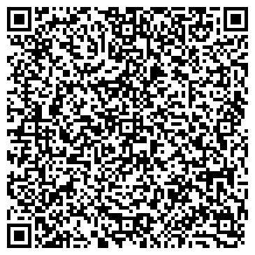 QR-код с контактной информацией организации АГЕНТСТВО КРЕДИТНОГО ОБЕСПЕЧЕНИЯ, ОАО