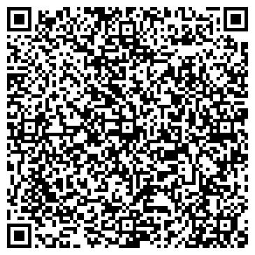 QR-код с контактной информацией организации ГИПЕРЗВУК ИНЖЕНЕРНЫЙ ЦЕНТР, ОАО