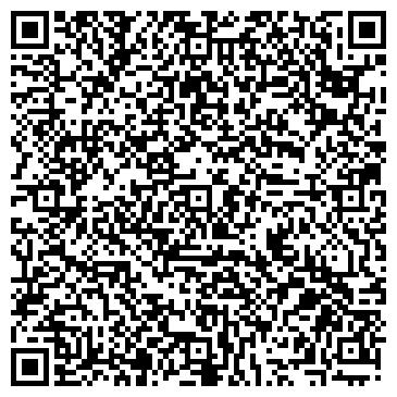 QR-код с контактной информацией организации АЗН Невского района СПб