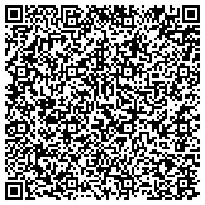 QR-код с контактной информацией организации МУЗЕЙ ИМПЕРАТОРСКОГО ФАРФОРОВОГО ЗАВОДА