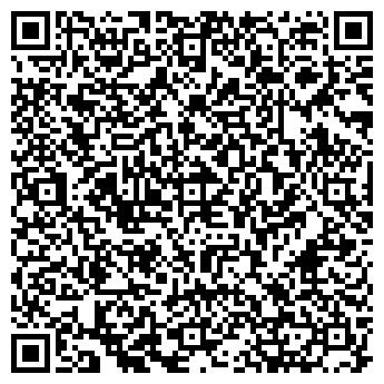 QR-код с контактной информацией организации НЕВСКАЯ ЗАСТАВА МУЗЕЙ