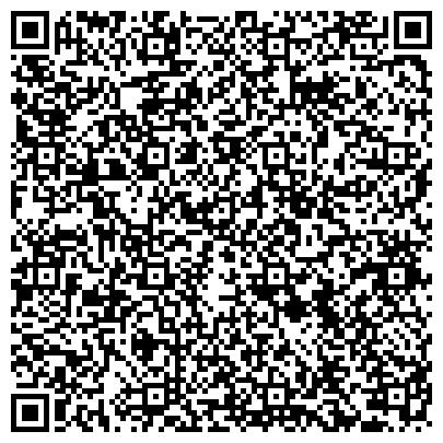QR-код с контактной информацией организации СПБ ГУТ ИМ. БОНЧ-БРУЕВИЧА НАУЧНО-ТЕХНИЧЕСКАЯ БИБЛИОТЕКА МЛАДШИХ КУРСОВ