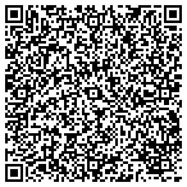 QR-код с контактной информацией организации ФИЛИАЛ № 3 ЦБС НЕВСКОГО Р-НА