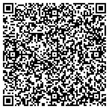 QR-код с контактной информацией организации ФИЛИАЛ № 4 ЦБС НЕВСКОГО Р-НА